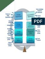Diferencias terminológicas de la Psicología Organizacional