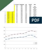 Turbo Machinery Analysis
