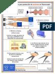 recomendaciones para proteccion de pacientes en fluoroscopia.pdf