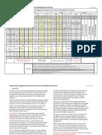 Characteristic Logging Tool Responses