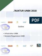 Infrastruktur UNBK 2018 Rev