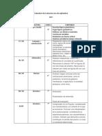 Calendario de Evaluación Mes de Septiembre 2017