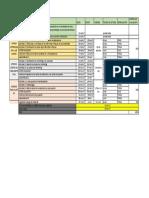 Calendario de Actividades Costos y Presupuestos Grupo 003