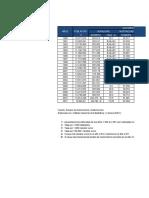 Estadisticas de Salud2013