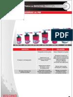 Soluciones Graseras de Pie.pdf