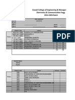 Mentoring Data 3SEM ECE 31MAY