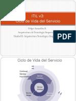 06 - Ciclo de Vida Del Servicio - ITIL