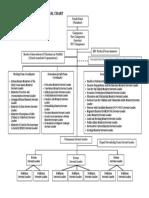 2017 PPC Guidelines -  Annex 1