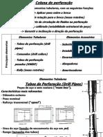 Coluna de Perfuração (1)