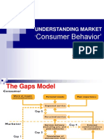 Session_3_Consumer behavior.ppt