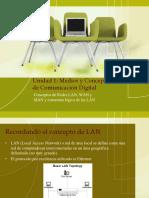 Unidad 1 Conceptos de Redes LAN, WAN y MAN y Estructura Lógica de Las LAN
