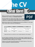 Cv Cheat Sheet