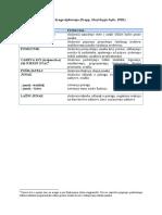 2-proppovi-likovi.pdf