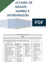 Dificultades de Aprendizaje. Indicadores e Intervención