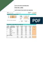 Cálculo de GPR en Distribución