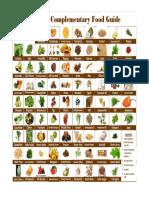 Emah Shae Food Guide