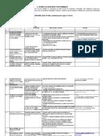 05.Criterii de Performanta.pdf