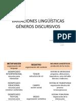 VARIACIONES LINGUISTICAS GENÉROS-DISCURSIVOS.pptx