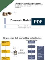Sesion 01 , Proceso Del Marketing