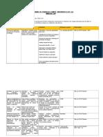 Programa Modelo Trabajo Cphs