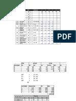 Plantilla Excel Para Calculos