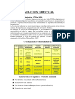 Revolucion Industrial Diapositivas Del 1 Al 20