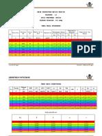 Data Pengujian Mesin Bensin 1
