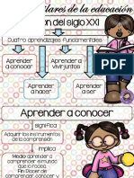 CuatroPilaresEduMEEP.pdf