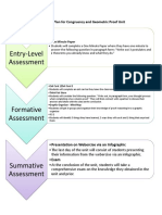 edsc 304 - assessment plan for congruency and geometric proof unit