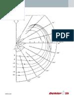 160125 DEH 29 Polardiagramm Lowres-1ca46