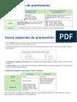 Lingua galega 3º ESO - Regras de Acentuación