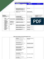 Opciones Productivas - Resumen Narrativo