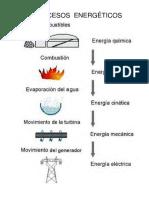 PROCESOS ENERGÉTICOS.pdf