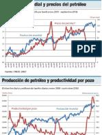 Graficas Demanda Petroleo