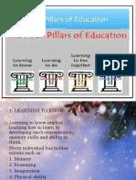 4 Pillars of Learning