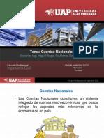 07. Cuentas Nacionales