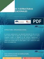 Tema 4. Procesos y Estructuras Organizacionales