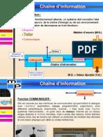 Chaine Information