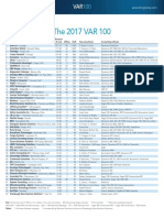 2017 Var100 Listing