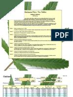 Marijuana Tax Oakland Markup 60