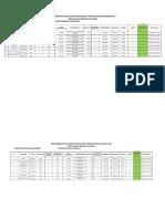 Formato de Requerimiento Serums 2017 - Nuevo Formato