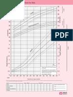 91897 Fenton Growth Chart Girl v1