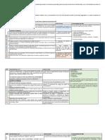 análisis de selección del tipo de CMS.docx