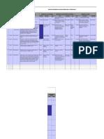Matriz de Seguimiento Acciones Correctivas y Preventivas...