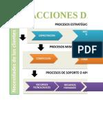 Caracterizacion_de_procesos ADSI C2&L (1)