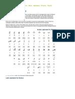 Brahui Language, Alphabet and Pronunciation