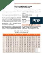 calculo_longitud_cadena.pdf