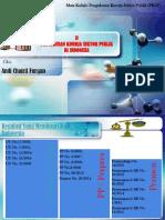 PKSP-Pertemuan 2- PKSP Di Indonesia