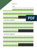 Answer Keys Ch01 to Ch14.pdf