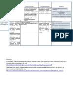 Sistema de Referencia de fuentes de Información Bibliográfica